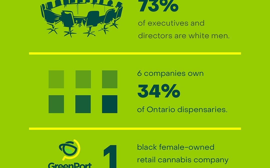 Why Canadian cannabis needs a shakeup