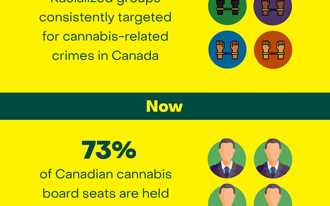 Legalization doesn't mean equalization. Get it right.